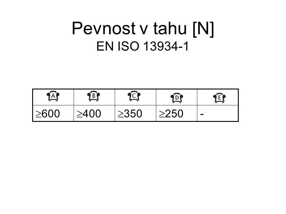 Pevnost v tahu [N] EN ISO 13934-1
